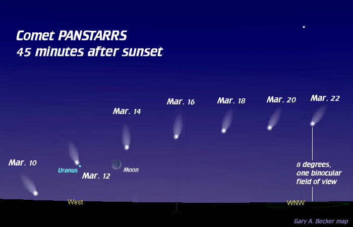 Where Comet PANSTARRS will appear in the western sky for northern hemisphere observers starting around March 10th, 2013. Check it out!  Map courtesy Astronomy Magazine and Gary A. Becker.