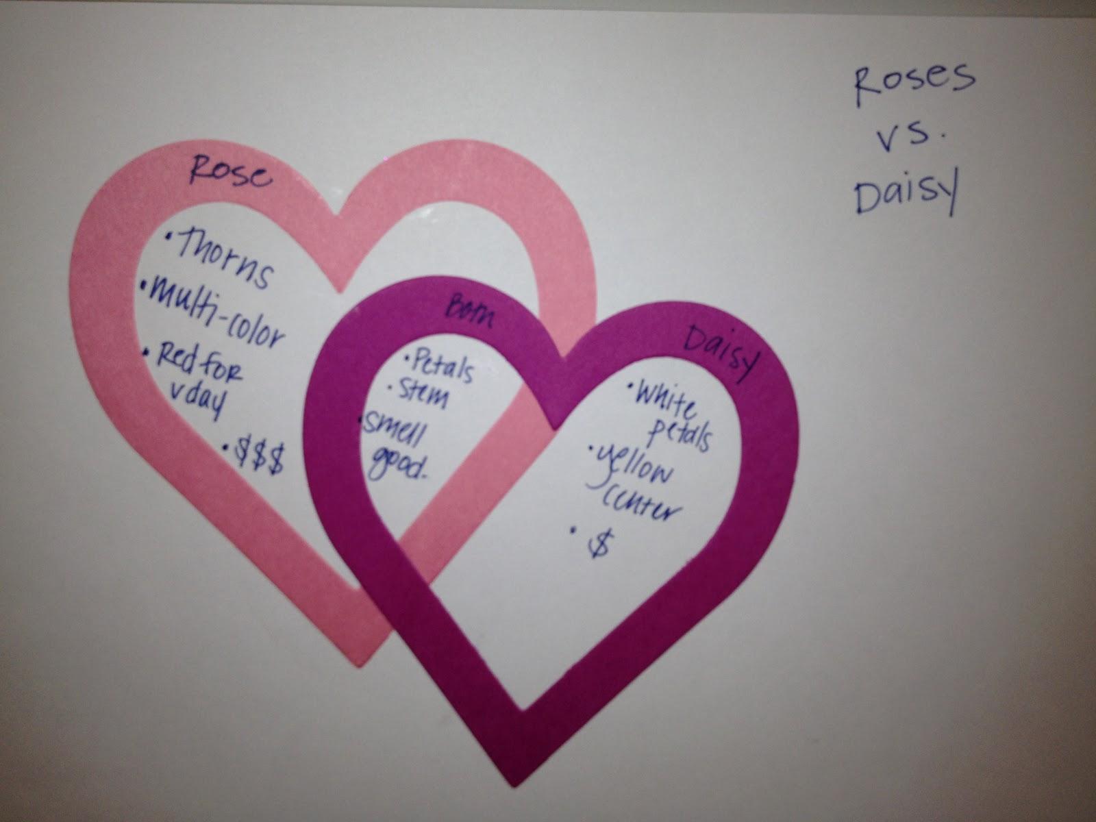Valentine S Day Easy Crafts