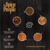 information on using spice grinder
