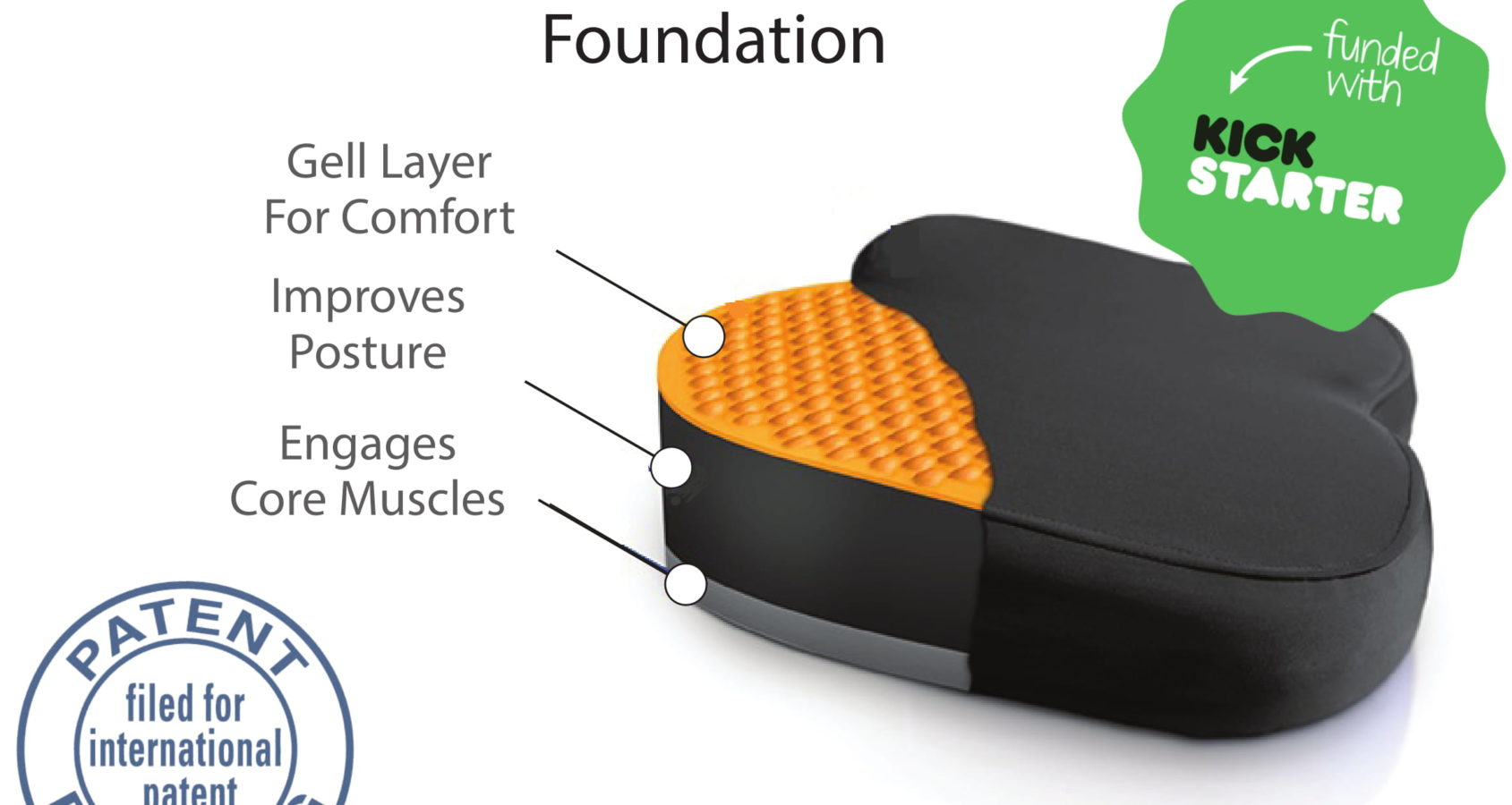 FOUNDATION ALLOWS FOR ALL DAY SUPPORT BY: · Promotes good posture · Restores your lumbar curve · Engages core muscles and transfers stress from the spinal muscles · Aligns ears over shoulders reducing forward head translation · Portable and easy to transport helping to make every chair ergonomic