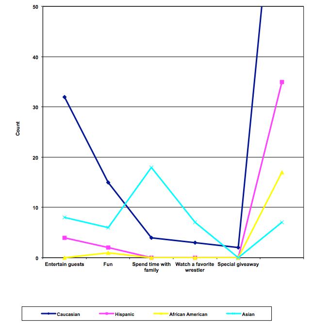 An Empirical Analysis of the Effectiveness of World