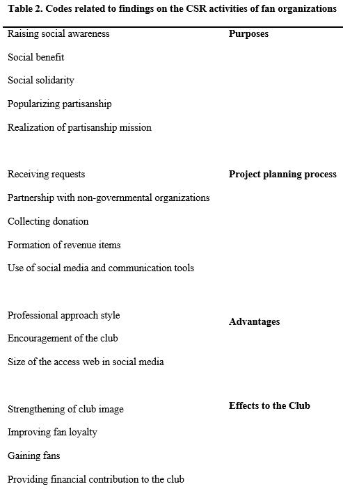 table 2 a