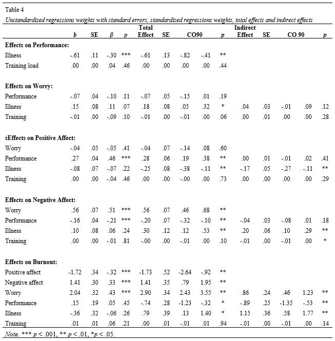 Senior Fitness Test Normative Data