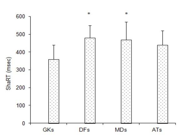 Figure 3. ShaRT-Çolak