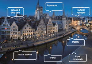 English-language guide for expats in Ghent, Belgium