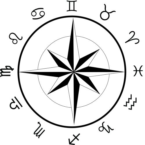 Mini Birth Chart Starseed Reading for Starseed Origins | The Starseeds  Compass