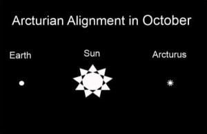 Arcturian Alignment