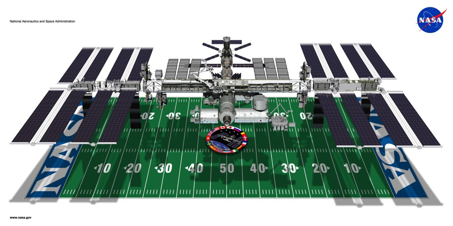 ISS compared to a US Football Field