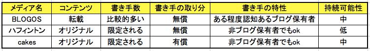 スクリーンショット 2013-07-04 17.40.53