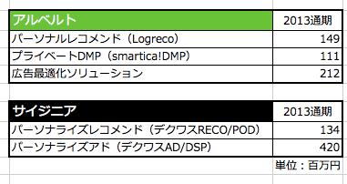 スクリーンショット 2015-01-16 14.05.55