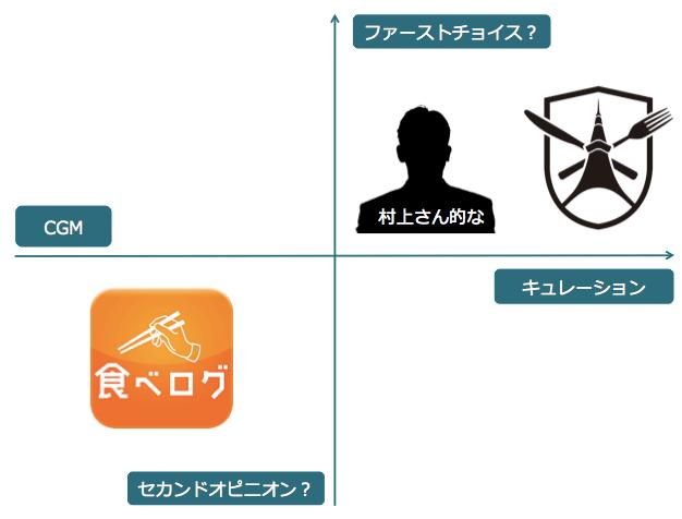 スクリーンショット 2015-01-20 12.26.07