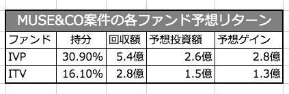 スクリーンショット 2015-02-19 18.47.33