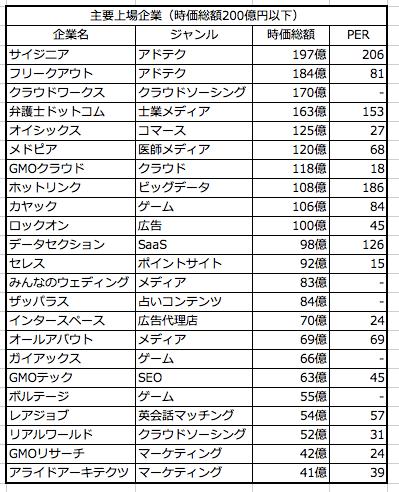 スクリーンショット 2015-02-03 14.25.40