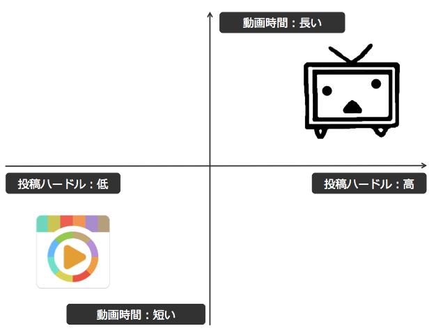 スクリーンショット 2015-04-09 14.12.36