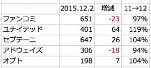 スクリーンショット 2015-12-02 23.57.05