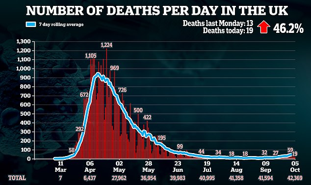 A further 33 deaths were announced yesterday as a new system is being unveiled