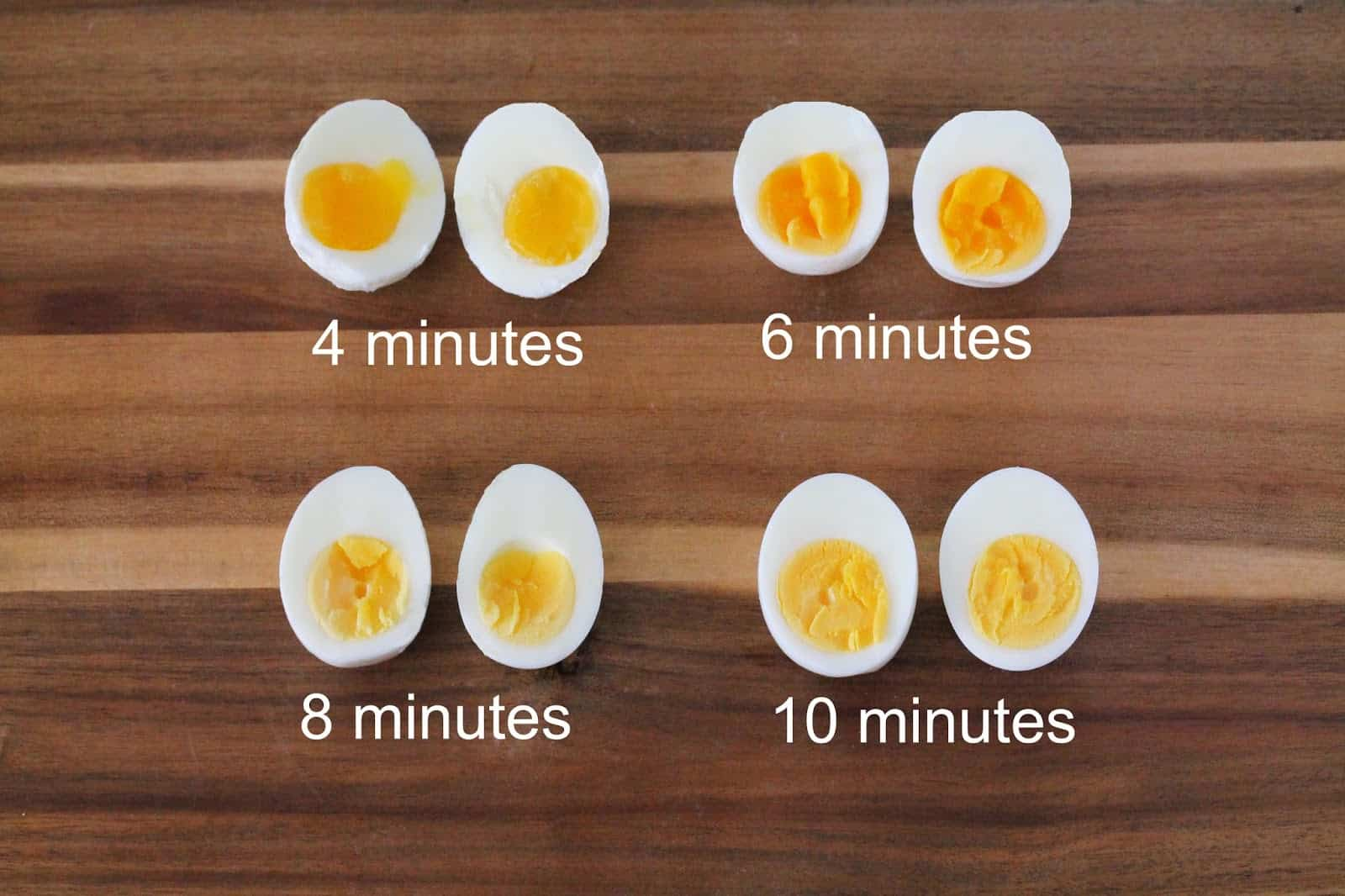 perfect hard-boiled eggs for easter