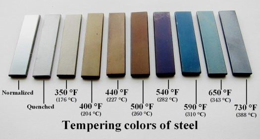 Pen Colors Tempering_standards_used_in_blacksmithing