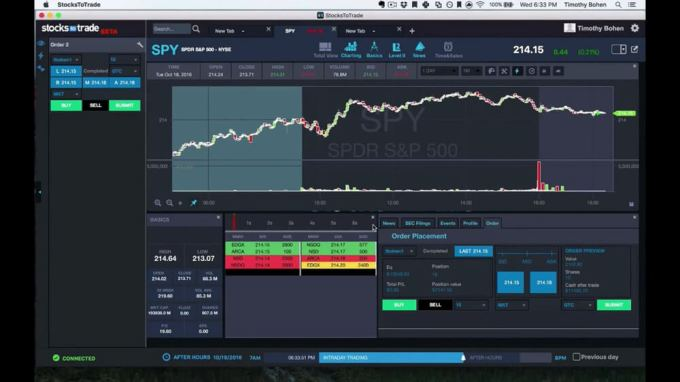 Stocks-To-Trade-Pro