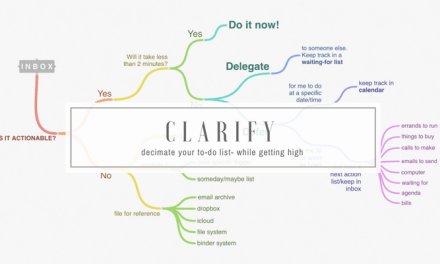 Clarify | Decimate your To-do List while Getting High | GTD for Stoners