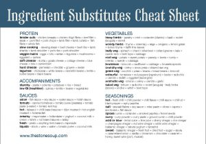 Stonesoup-Ingredient-Substitute-Cheat-Sheet