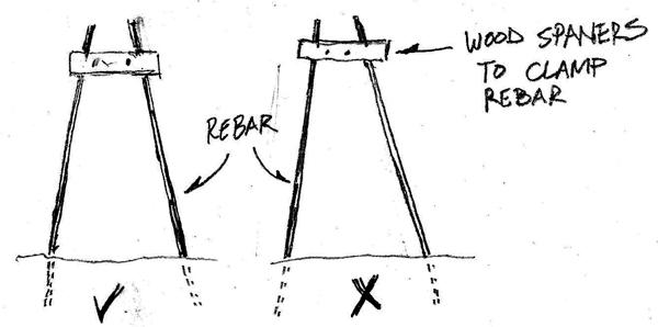 rebar-racking