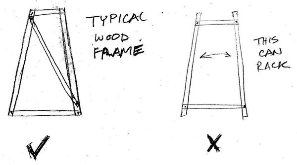 wood-frames