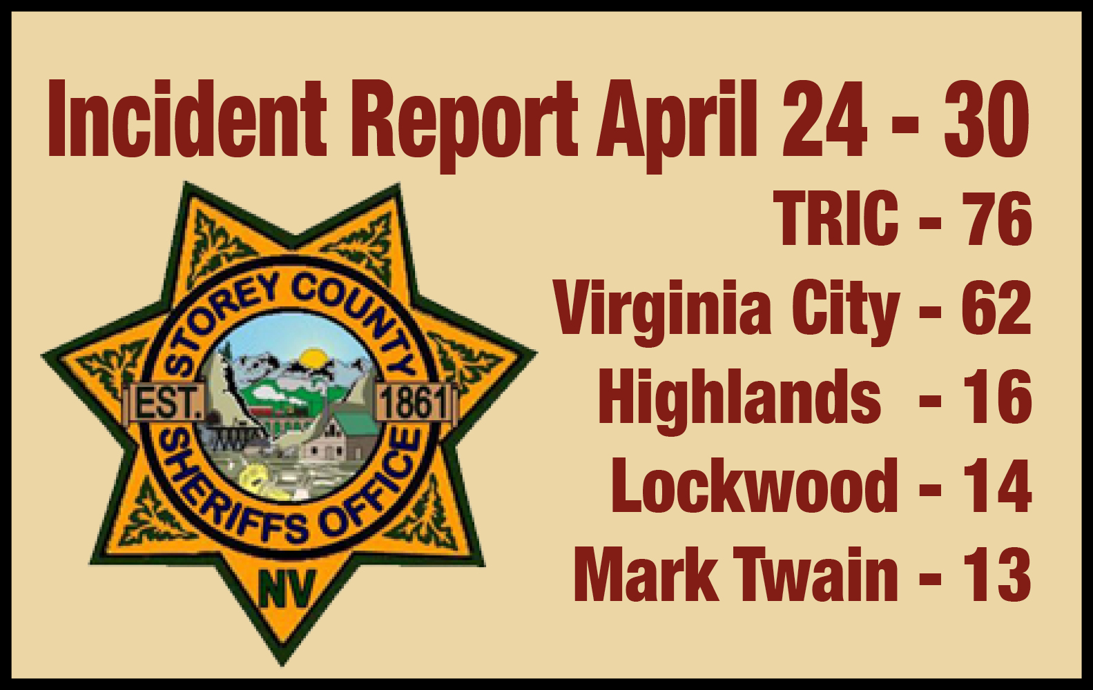 SCSO Incident Report