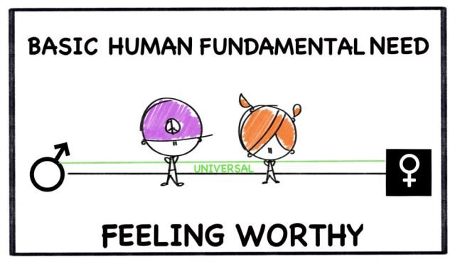 Flow of life feeling worthy