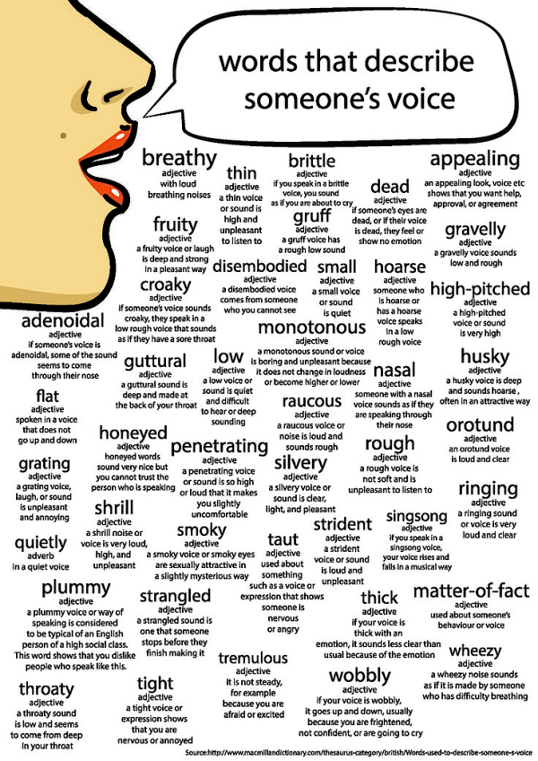 Words that describe someone's voice…Infographic… | Chris ...