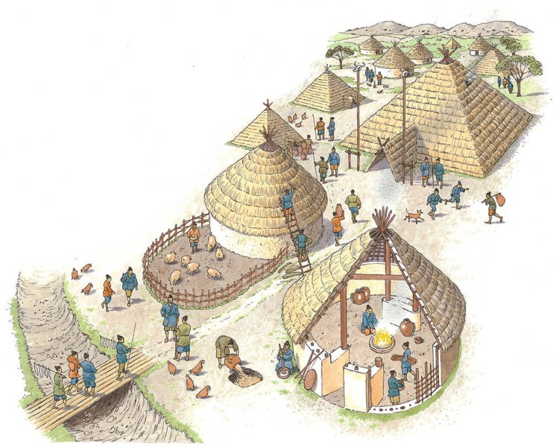 a village similar to Yangshao, circa 4000 BCE