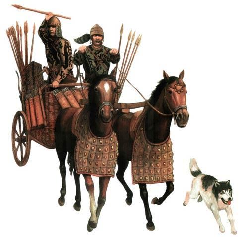 Charioteers of the Seima-Turbino Phenomenon