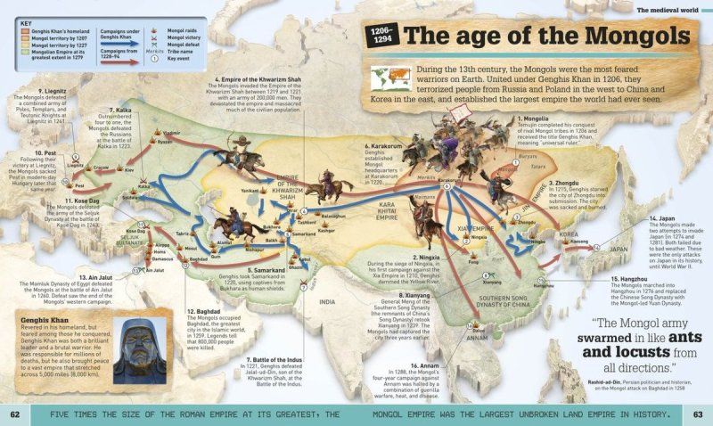 "The ""Pax Mongolica"" - an entire continent united, briefly, under Mongol rule"