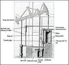 """Watt steam pumping engine"" by Robert H. Thurston - Thurston Robert H: History of the Growth of the Steam Engine, D. Appleton & Co 1878."