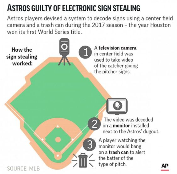 sign-stealing-graphic-ap-jc-200115_hpEmbed_1x1_992