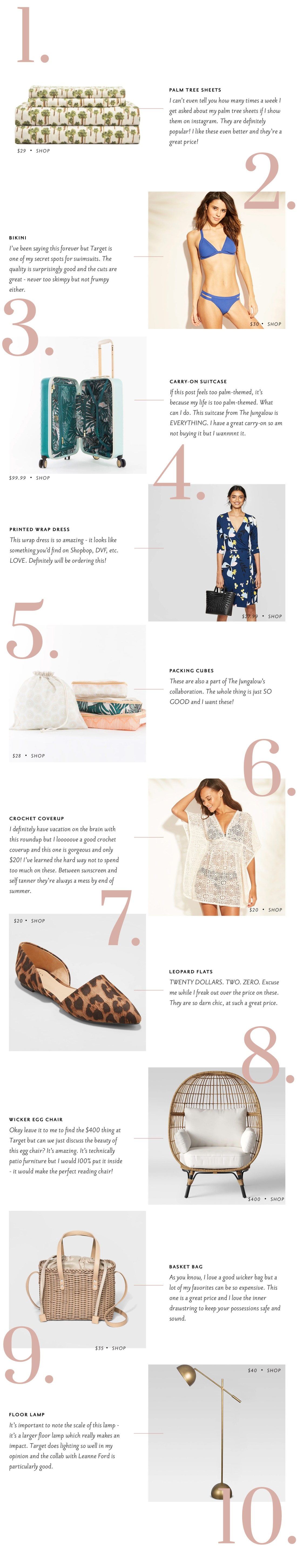10 Things I Want for Spring from Target