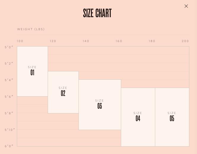 grayson size chart