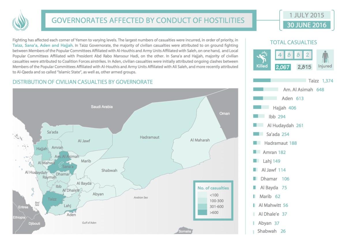 infographic2 - OHCHR_Casualties_June2016