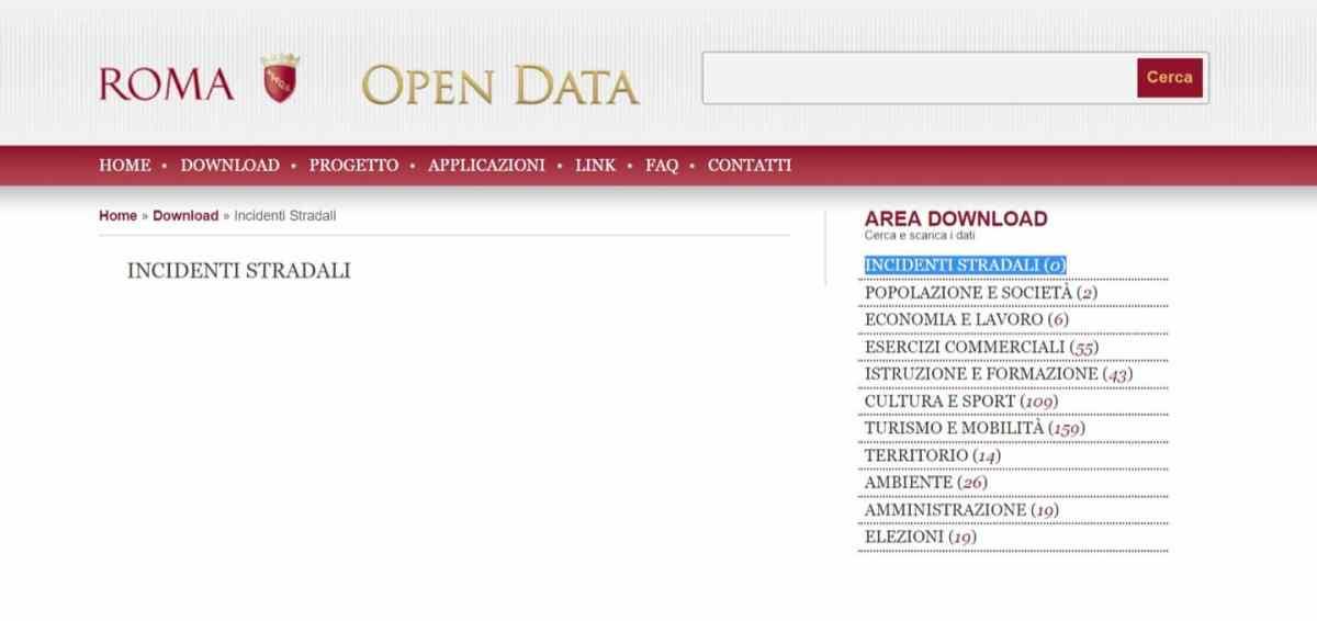 missing-open-data-roma