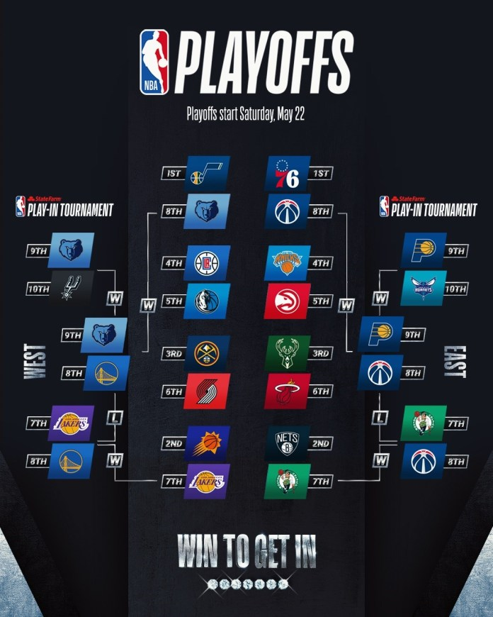 The Grizzlies eliminate Curry and complete the 'playoffs' table