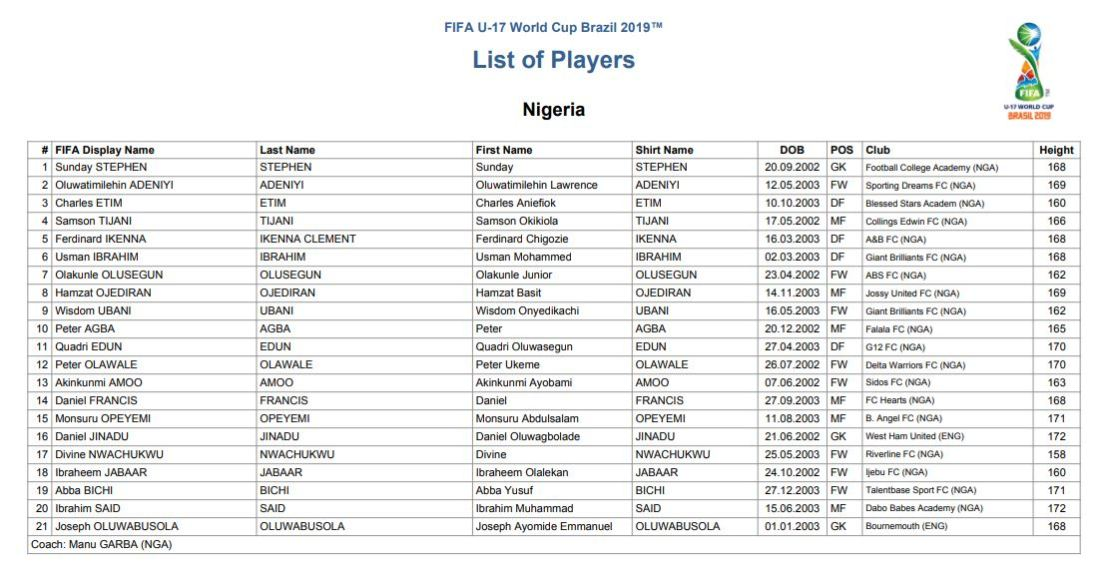 Full Nigeria squad for the U-17 World Cup in Brazil