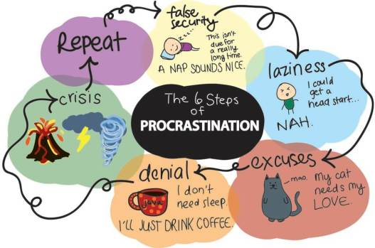 how-to-stop-procrastinating-1024x678
