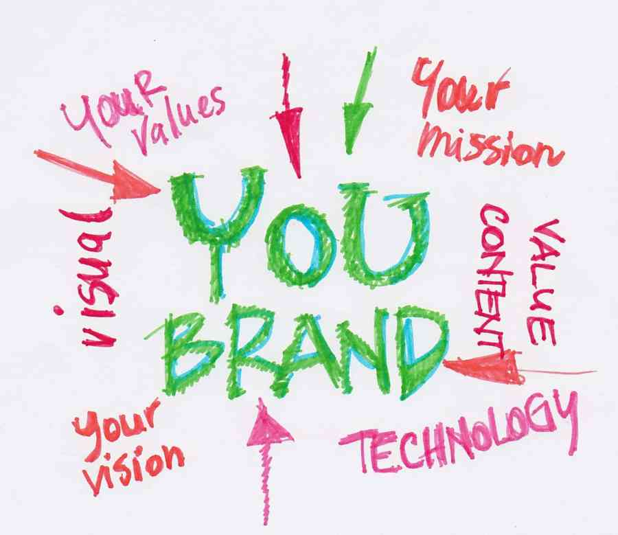 Personal-Branding-Brand