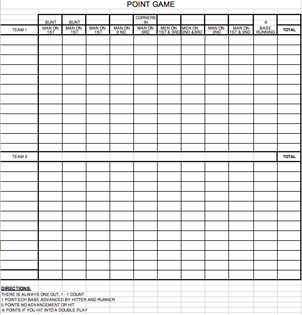 Point Game Score Sheet