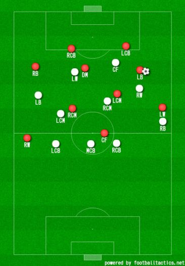 The flexibility of the 5-4-1 in a pressing situation