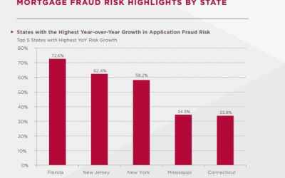 Florida's Mortgage Fraud Problem and How to Get Fraud Alerts