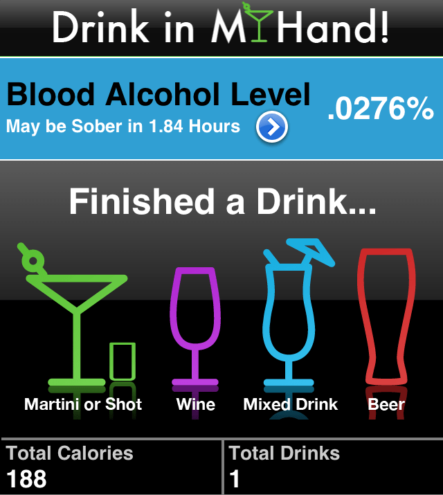 Things You Realize When You Start Using a Drink-Counting App