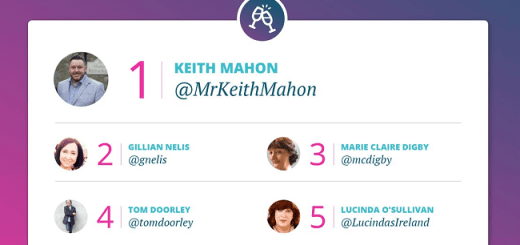 TheTaste's Keith Mahon Named Ireland's No. 1 Food and Drink Journalist on Twitter in #MurrayTweetIndex
