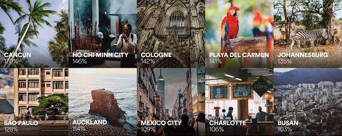 Want to Get Away from it all Airbnb Just Revealed the Coolest Cities for Solo Travelling
