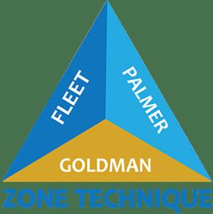zone healing method Chicago